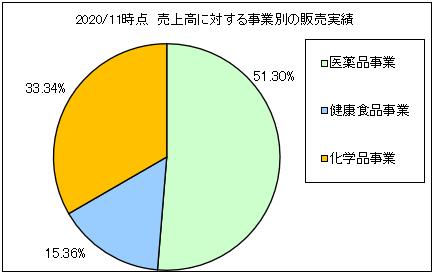 murokemikaru-uriageuchiwake2