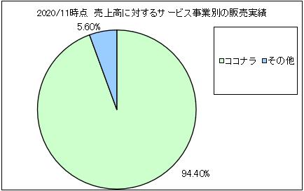 kokonara-uriageuchiwake2