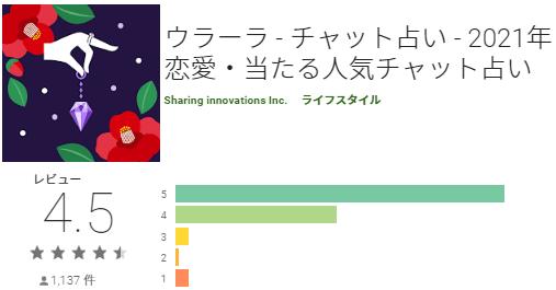 sharing-inv-googleplay