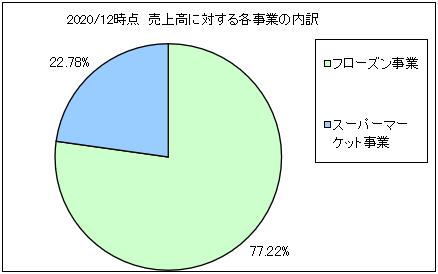 aisuko-uriageuchiwake2