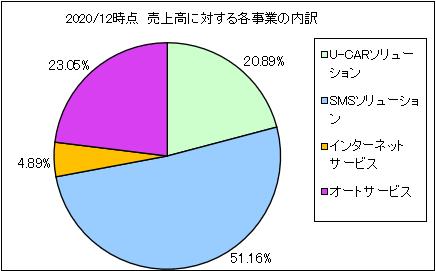 fabrica-com-uriageuchiwake2