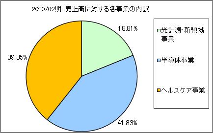 oxide-uriageuchiwake