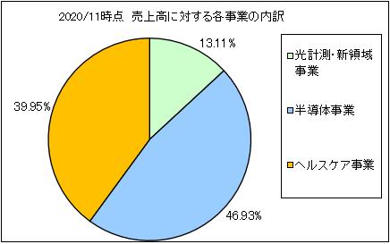 oxide-uriageuchiwake2