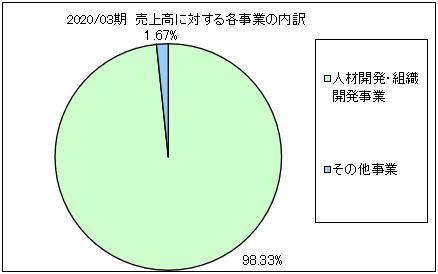 serumu-uriageuchiwake