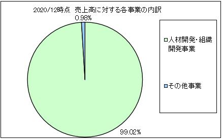 serumu-uriageuchiwake2