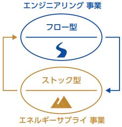 tesu-hd-jigyou