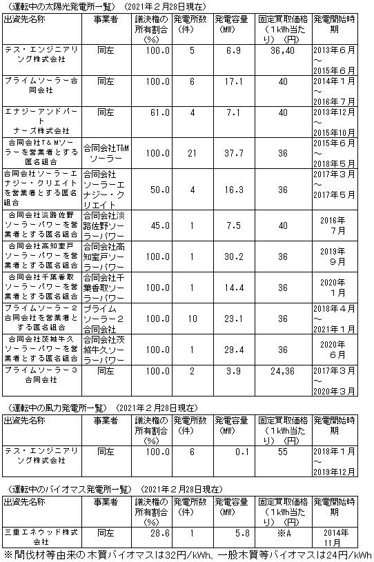 tesu-hd-jigyou3