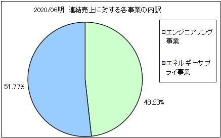 tesu-hd-uriageuchiwake
