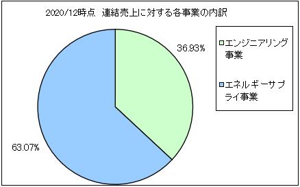 tesu-hd-uriageuchiwake2