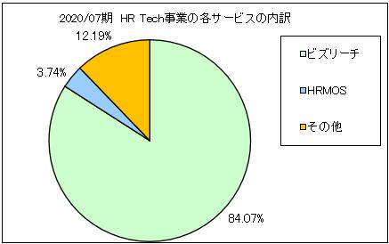 visional-uriageuchiwake1-2