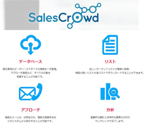 aidma-hd-salescrowd