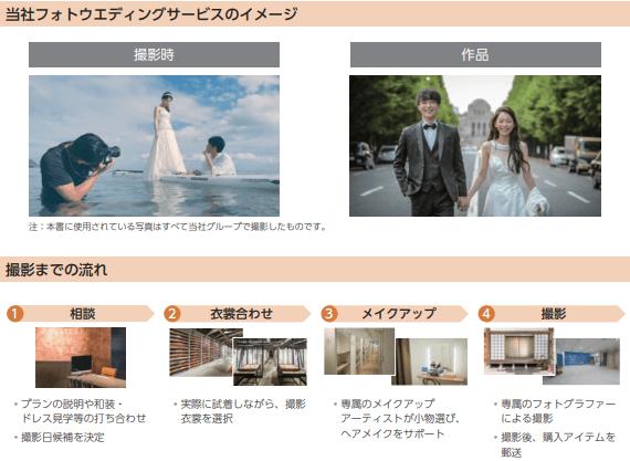 dekorute-hd-photo-wedding