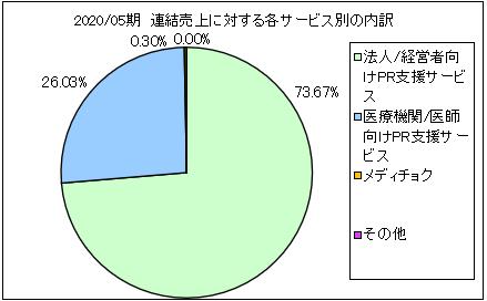 enjin-uriageuchiwake