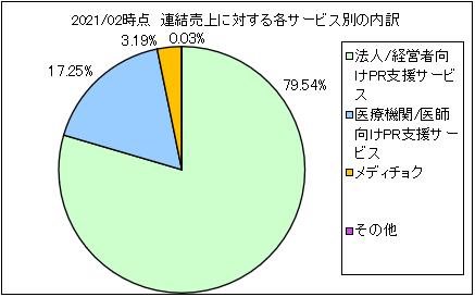 enjin-uriageuchiwake2