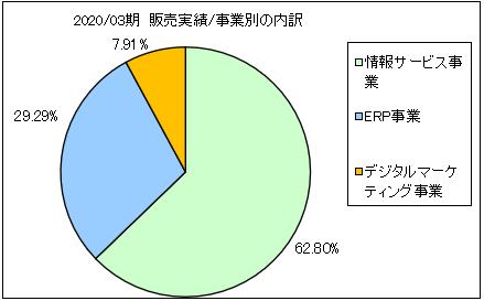hcs-hd-uriageuchiwake