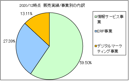hcs-hd-uriageuchiwake2
