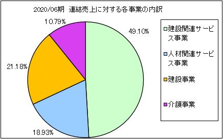 meiho-hd-uriageuchiwake