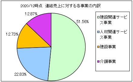 meiho-hd-uriageuchiwake2