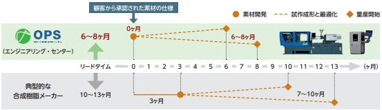 omniplussystem-tsuyomi