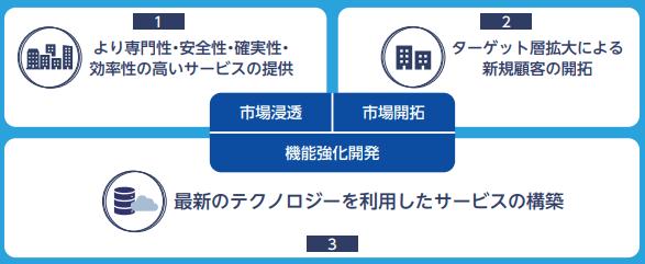 payroll-senryaku