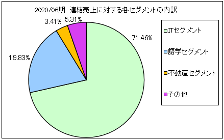 zenken-honsha-uriageuchiwake
