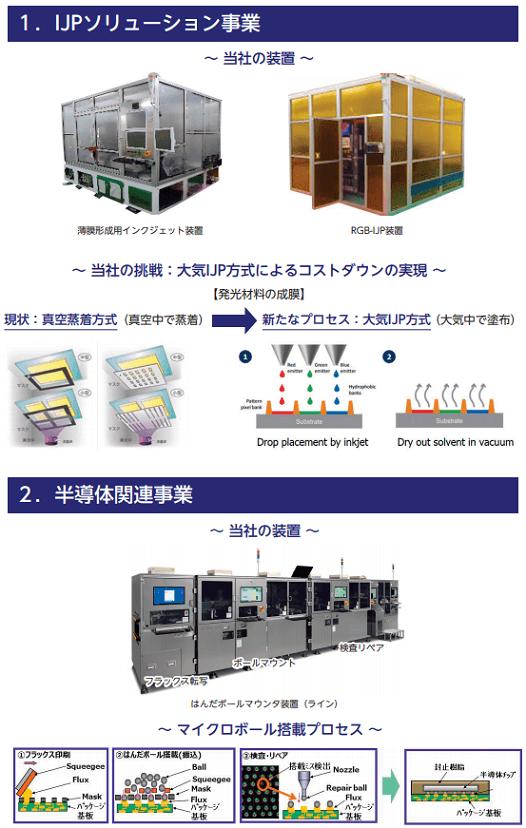 ai-meka-tech-souchi2