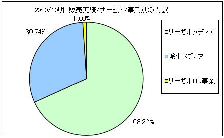 asiro-uriageuchiwake