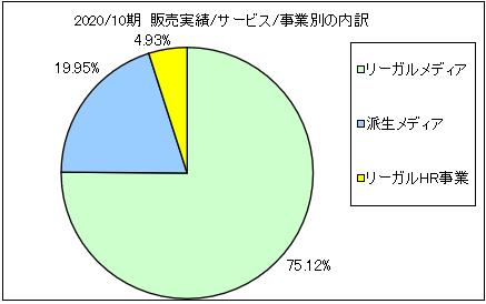 asiro-uriageuchiwake2