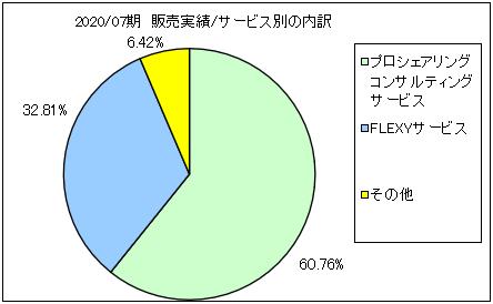 circulation-uriageuchiwake