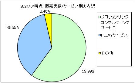 circulation-uriageuchiwake2