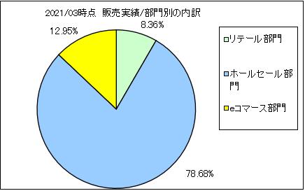 colantotte-uriageuchiwake2
