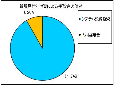 gc-kikaku-ipo-shito