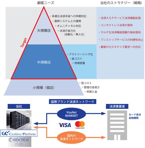 gc-kikaku-seichou