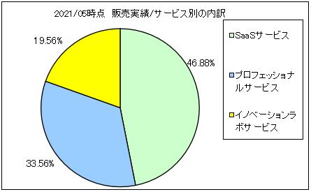 mobirusu-uriageuchiwake2