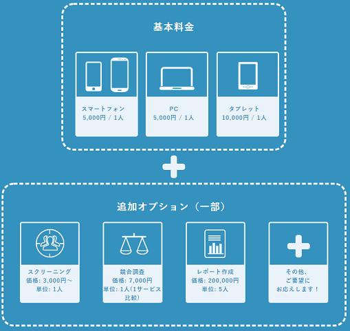projectcompany-uiscope