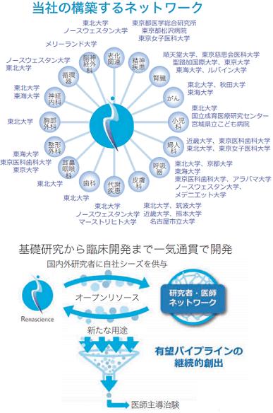 renascience-tsuyomi
