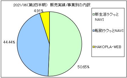 ribero-uriageuchiwake2