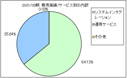 simplex-hd-uriageuchiwake