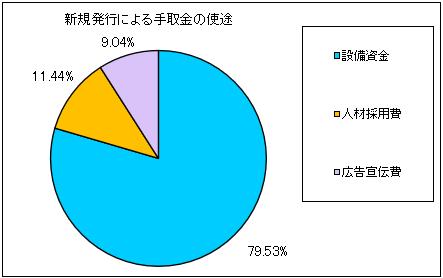 yumiru-link-ipo-shito