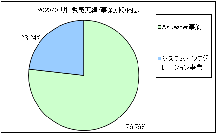 asutarisuku-uriageuchiwake