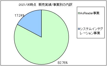 asutarisuku-uriageuchiwake2