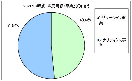 cinc-uriageuchiwake2