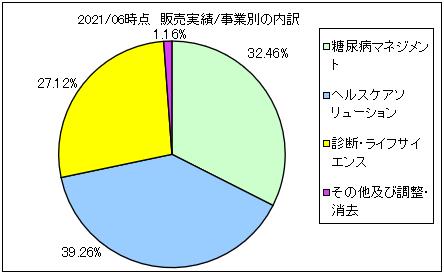 phc-hd-uriageuchiwake2